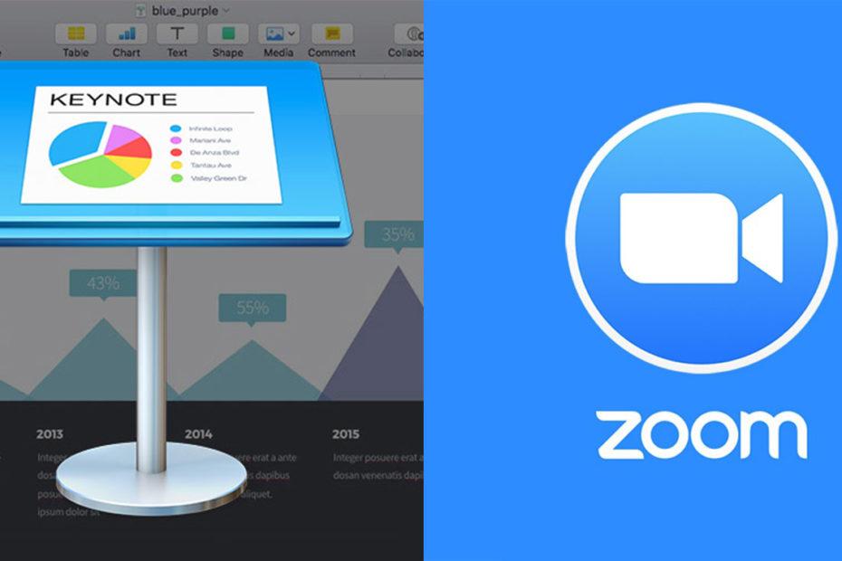 ZOOM and KEYNOTE